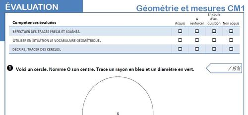 Evaluations de géométrie CM