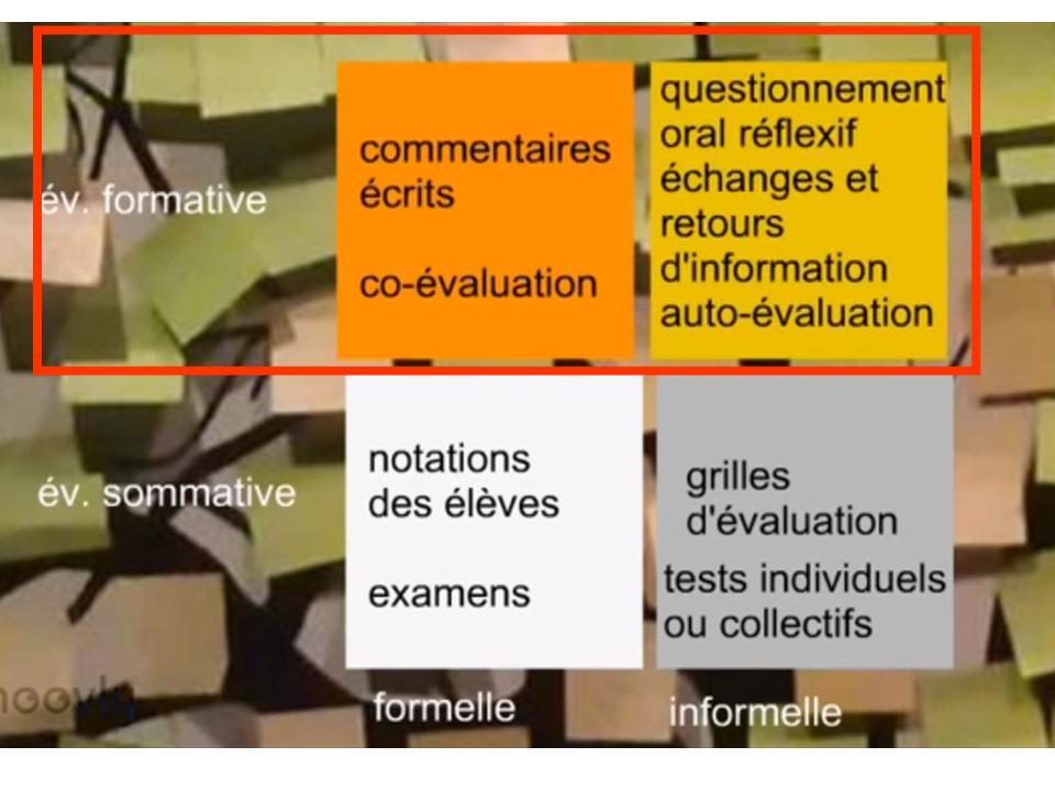 typologie évaluation