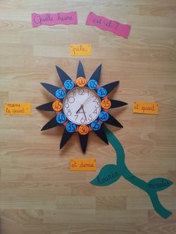 Aménager son horloge de classe